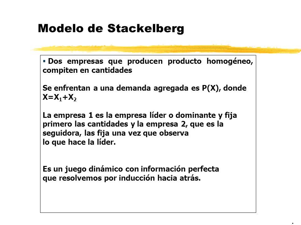 Modelo de Stackelberg Dos empresas que producen producto homogéneo, compiten en cantidades.