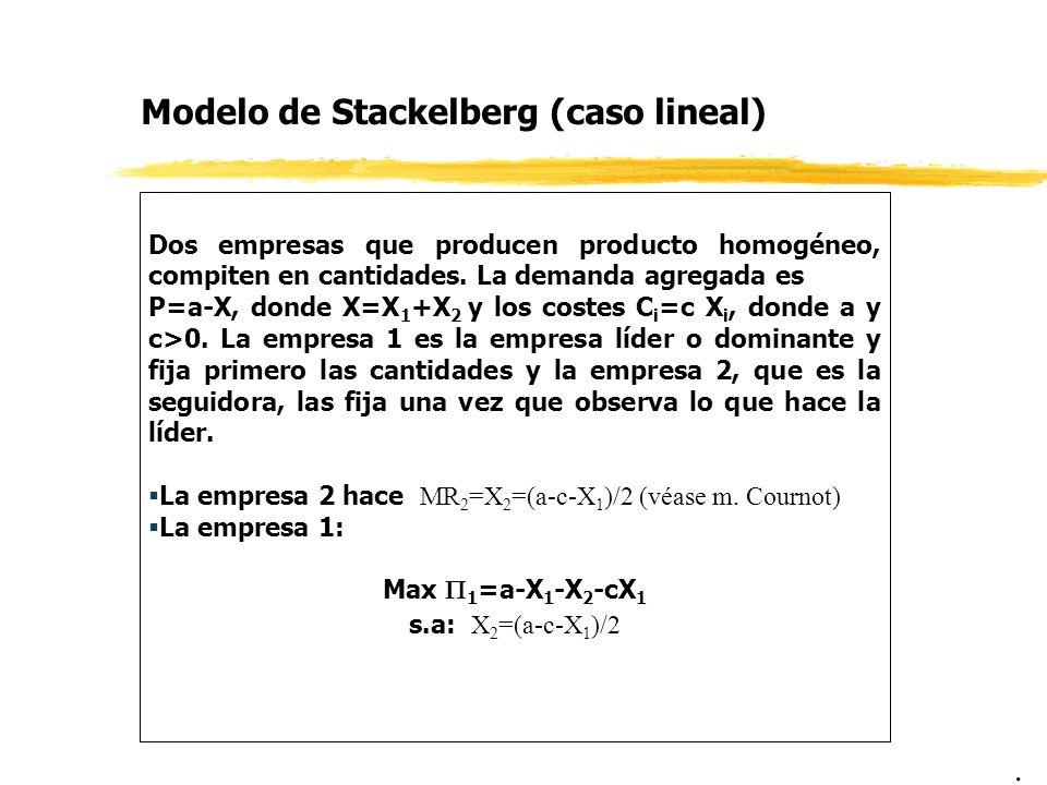 Modelo de Stackelberg (caso lineal)