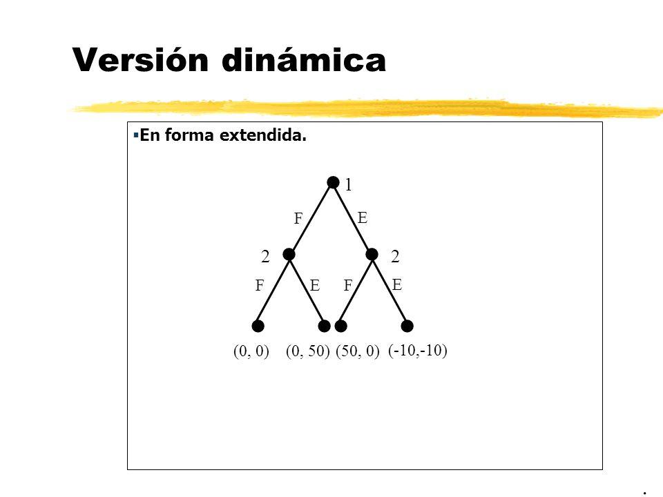 Versión dinámica      . 1 2 2 En forma extendida. F E F E F E