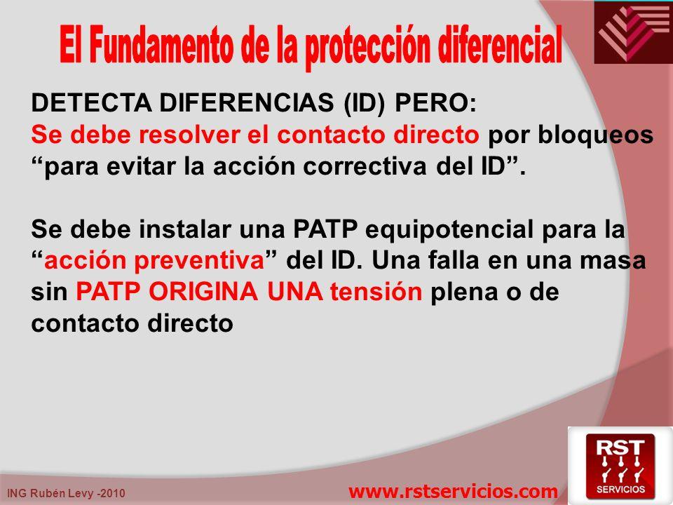 El Fundamento de la protección diferencial
