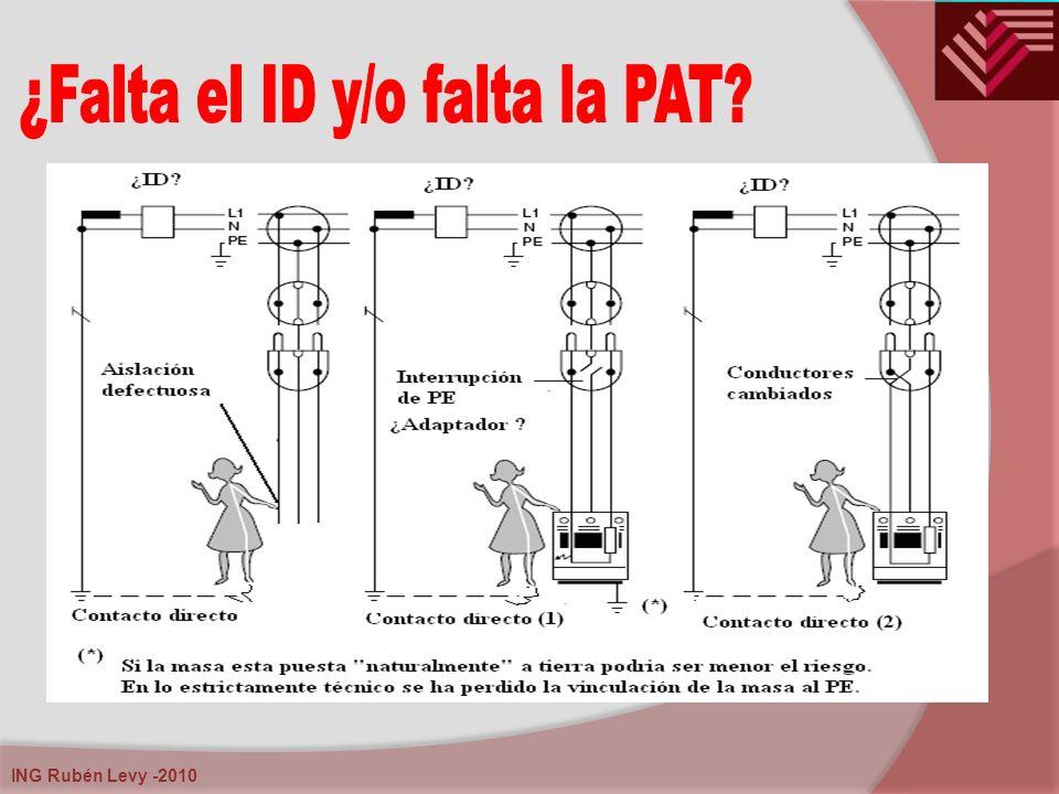¿Falta el ID y/o falta la PAT