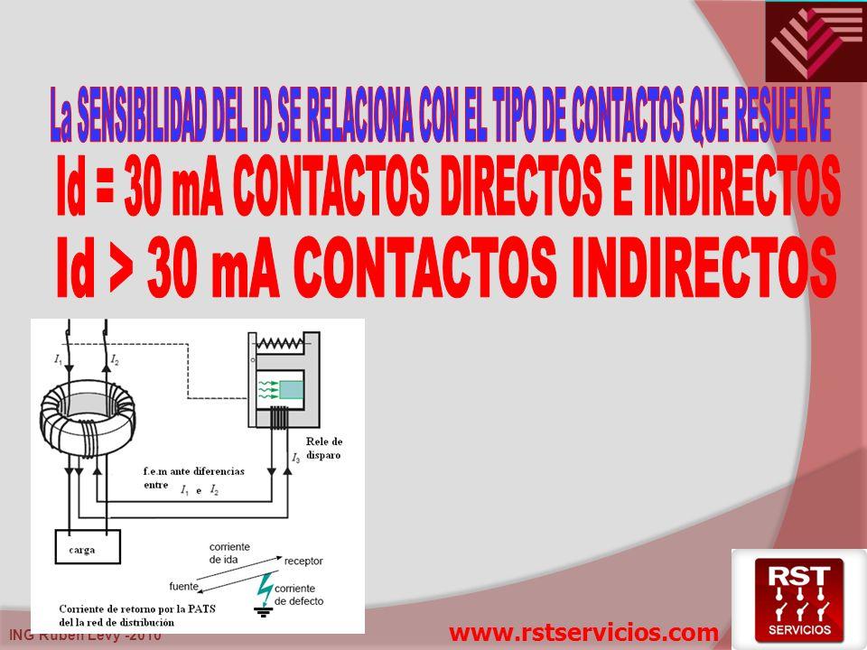 Id = 30 mA CONTACTOS DIRECTOS E INDIRECTOS