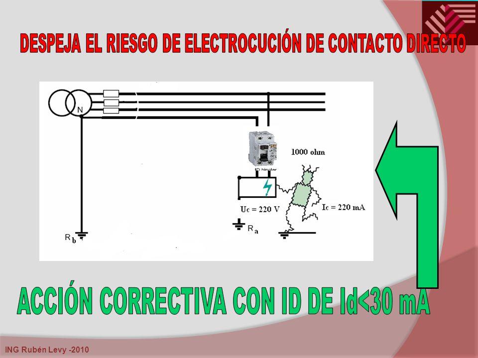 ACCIÓN CORRECTIVA CON ID DE Id<30 mA