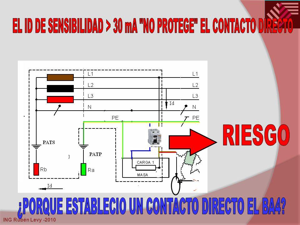RIESGO ¿PORQUE ESTABLECIO UN CONTACTO DIRECTO EL BA4