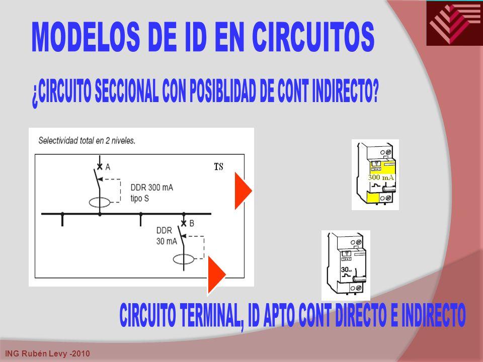 MODELOS DE ID EN CIRCUITOS