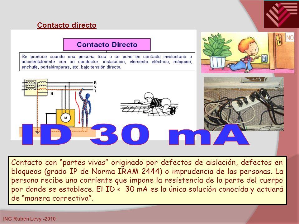 Contacto directo ID 30 mA.