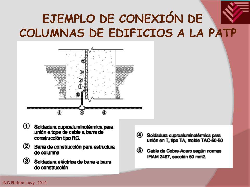 EJEMPLO DE CONEXIÓN DE COLUMNAS DE EDIFICIOS A LA PATP
