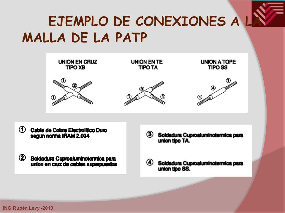 EJEMPLO DE CONEXIONES A LA MALLA DE LA PATP
