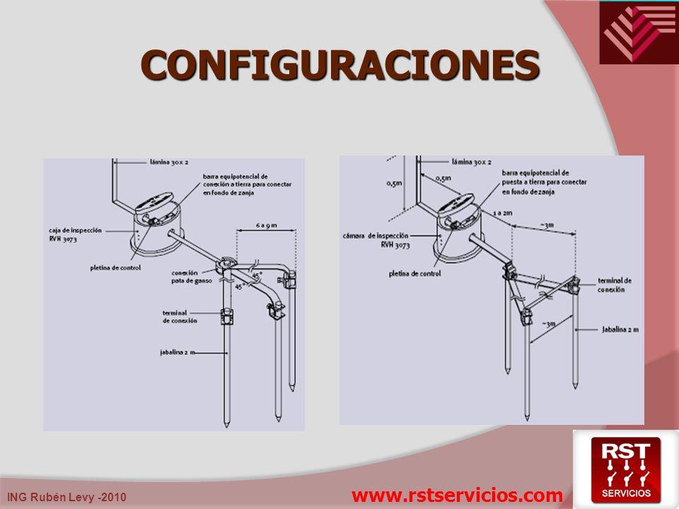 CONFIGURACIONES www.rstservicios.com