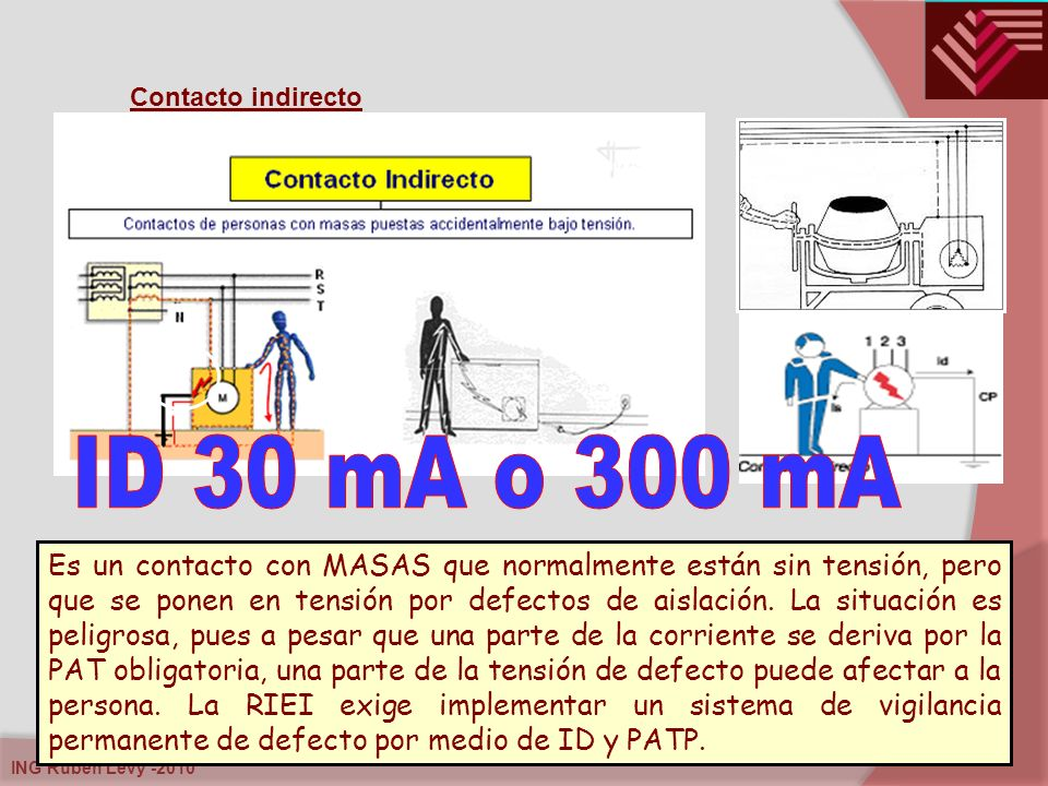 Contacto indirecto ID 30 mA o 300 mA.