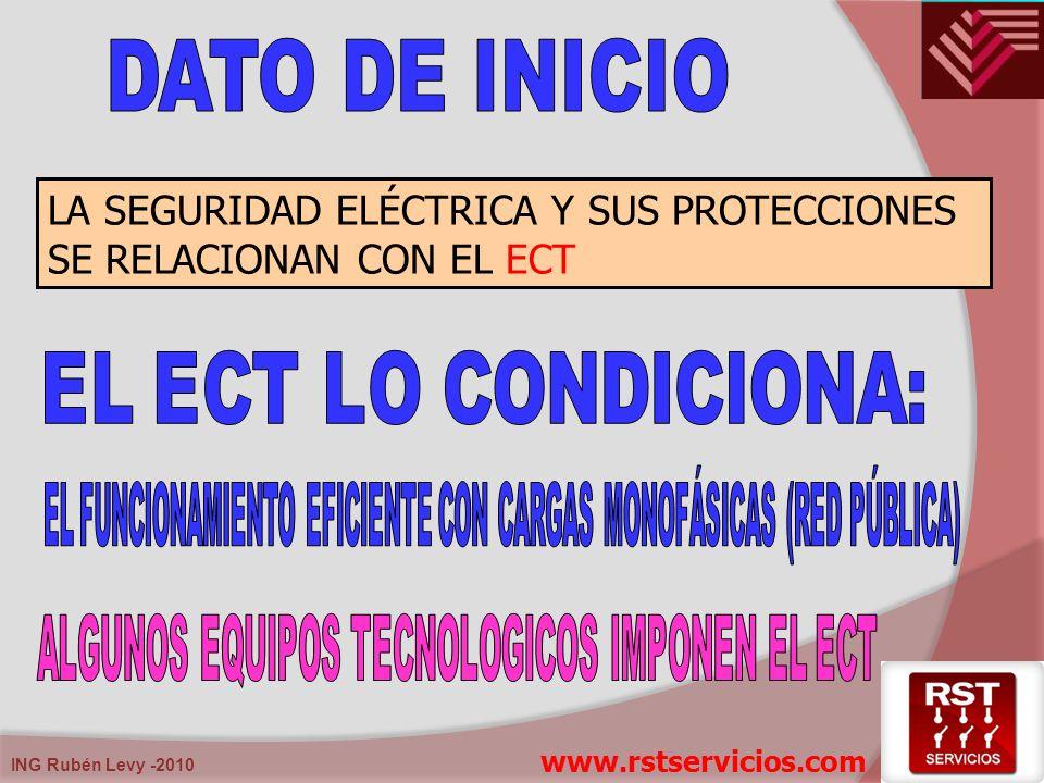 DATO DE INICIO LA SEGURIDAD ELÉCTRICA Y SUS PROTECCIONES SE RELACIONAN CON EL ECT. EL ECT LO CONDICIONA: