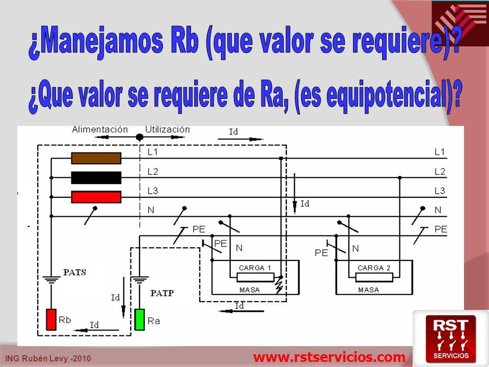 ¿Manejamos Rb (que valor se requiere)