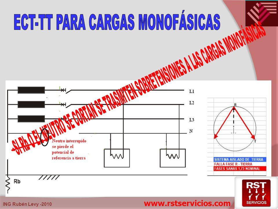 ECT-TT PARA CARGAS MONOFÁSICAS