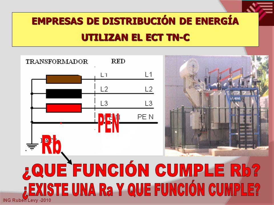 EMPRESAS DE DISTRIBUCIÓN DE ENERGÍA UTILIZAN EL ECT TN-C
