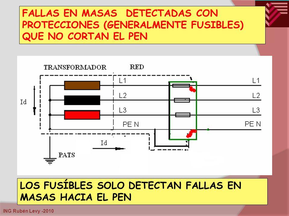 FALLAS EN MASAS DETECTADAS CON PROTECCIONES (GENERALMENTE FUSIBLES) QUE NO CORTAN EL PEN
