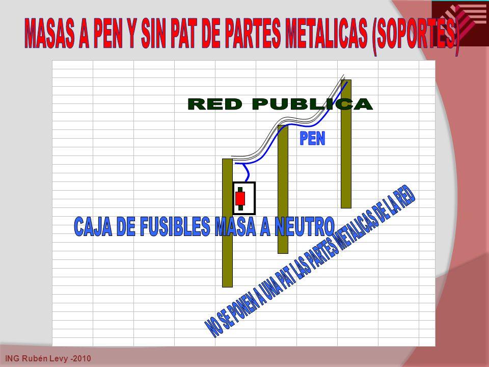 MASAS A PEN Y SIN PAT DE PARTES METALICAS (SOPORTES)