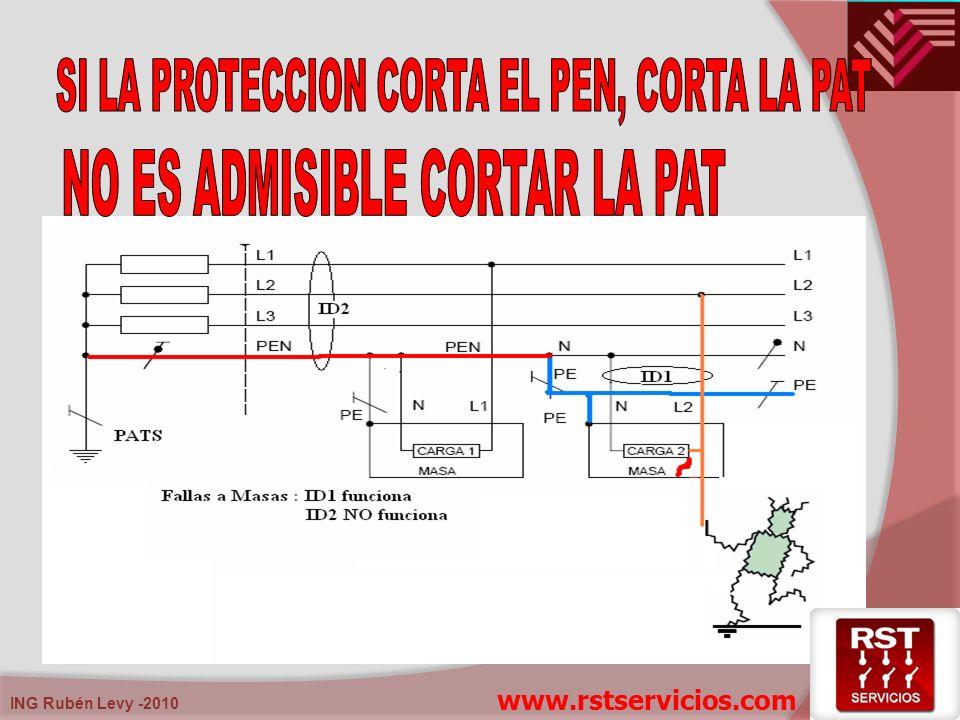 SI LA PROTECCION CORTA EL PEN, CORTA LA PAT