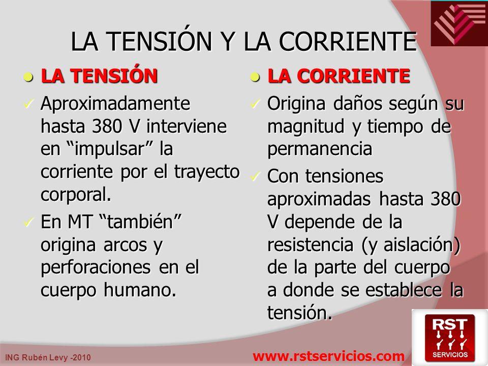 LA TENSIÓN Y LA CORRIENTE