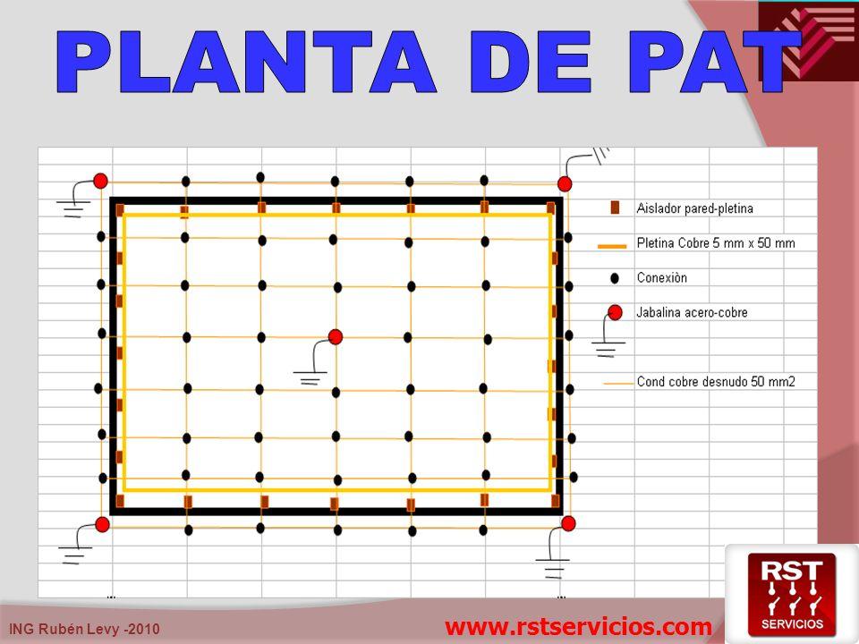 PLANTA DE PAT www.rstservicios.com