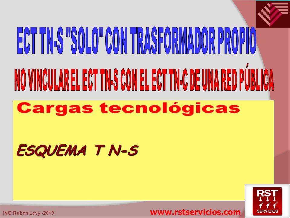 ESQUEMA T N-S ECT TN-S SOLO CON TRASFORMADOR PROPIO