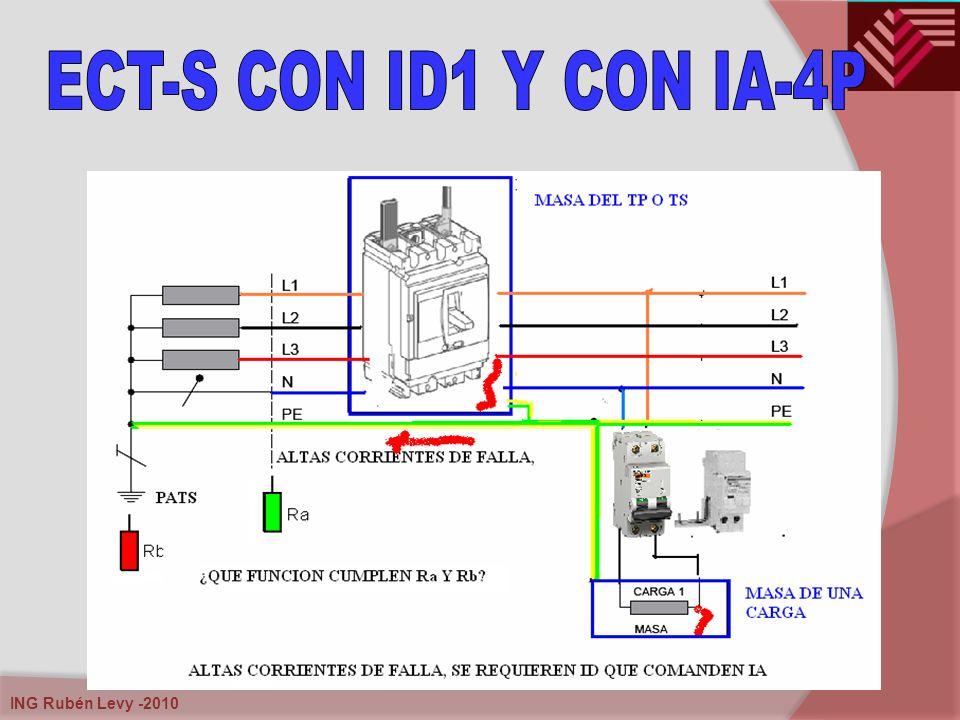 ECT-S CON ID1 Y CON IA-4P