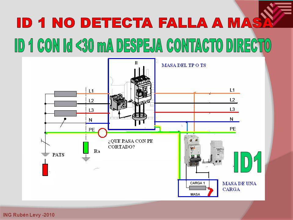 ID1 ID 1 NO DETECTA FALLA A MASA