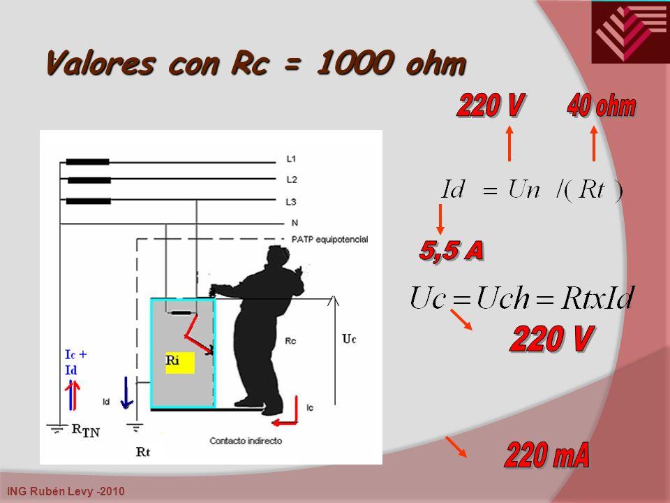 Valores con Rc = 1000 ohm . 220 V 40 ohm 5,5 A 220 V 220 mA