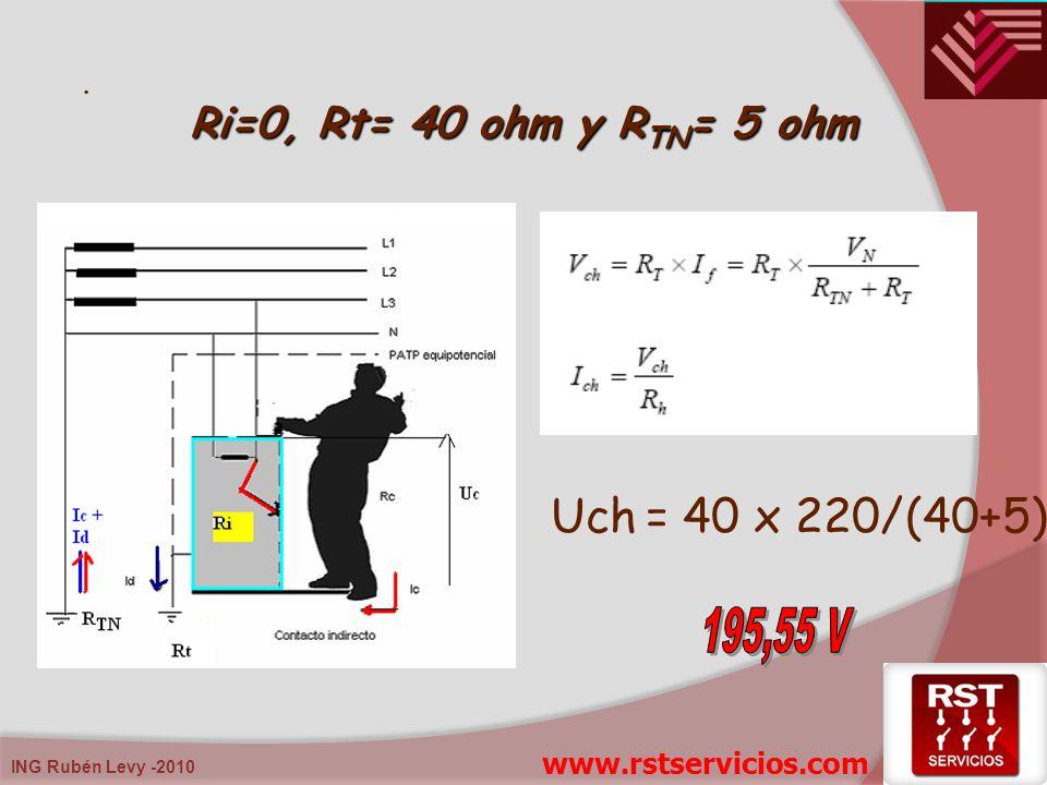 Uch = 40 x 220/(40+5) Ri=0, Rt= 40 ohm y RTN= 5 ohm 195,55 V