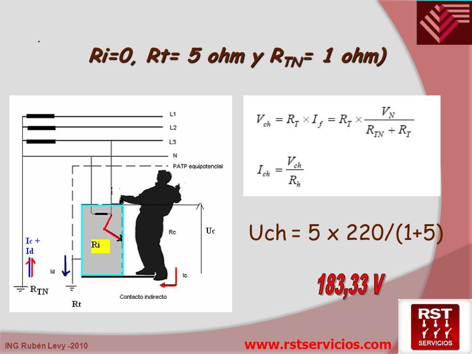Uch = 5 x 220/(1+5) Ri=0, Rt= 5 ohm y RTN= 1 ohm) 183,33 V