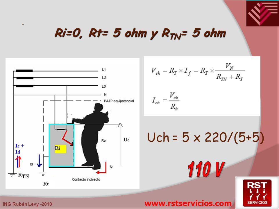 Uch = 5 x 220/(5+5) Ri=0, Rt= 5 ohm y RTN= 5 ohm 110 V