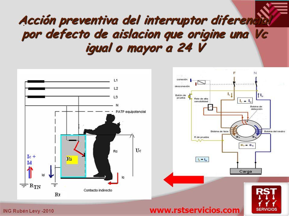 . Acción preventiva del interruptor diferencial por defecto de aislacion que origine una Vc igual o mayor a 24 V.