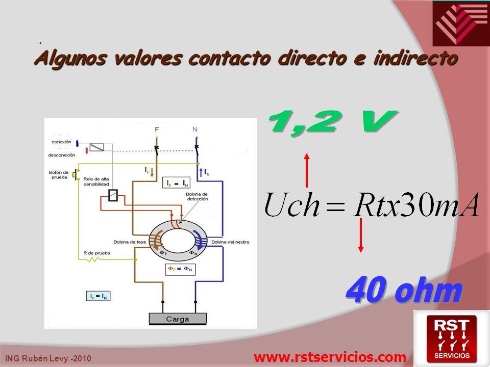 Algunos valores contacto directo e indirecto
