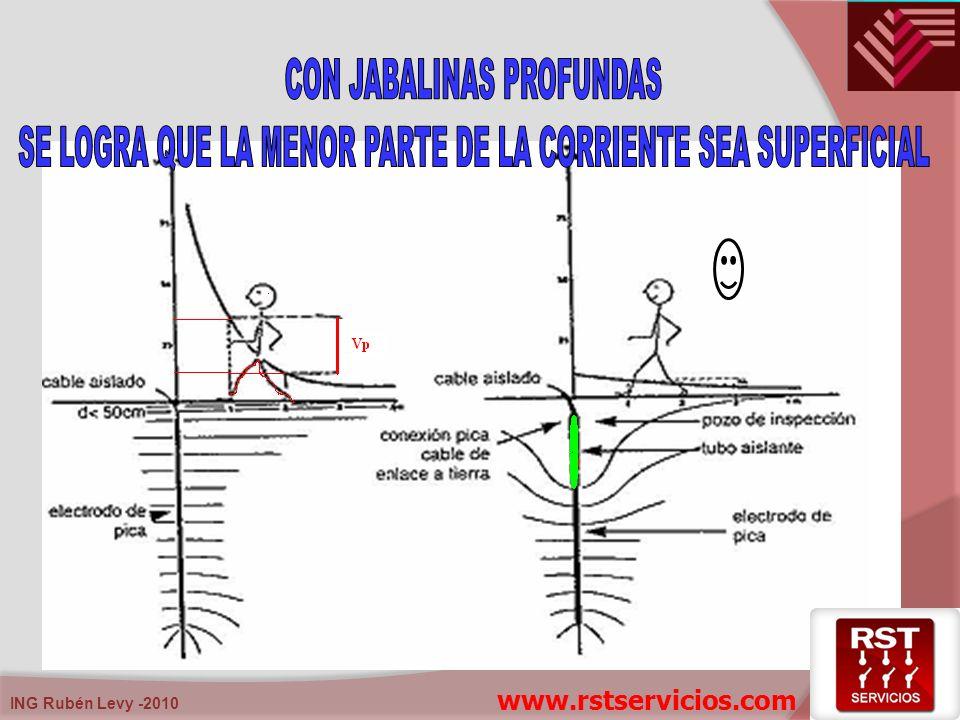 CON JABALINAS PROFUNDAS