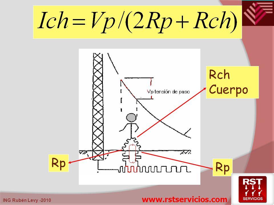 Rch Cuerpo Rp Rp www.rstservicios.com