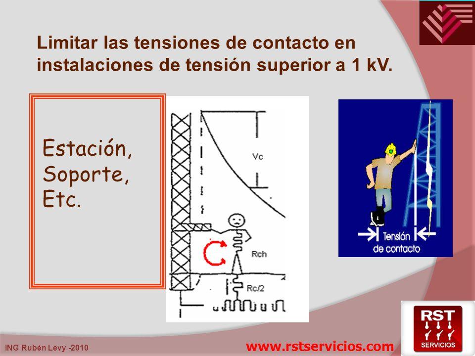 Limitar las tensiones de contacto en instalaciones de tensión superior a 1 kV.