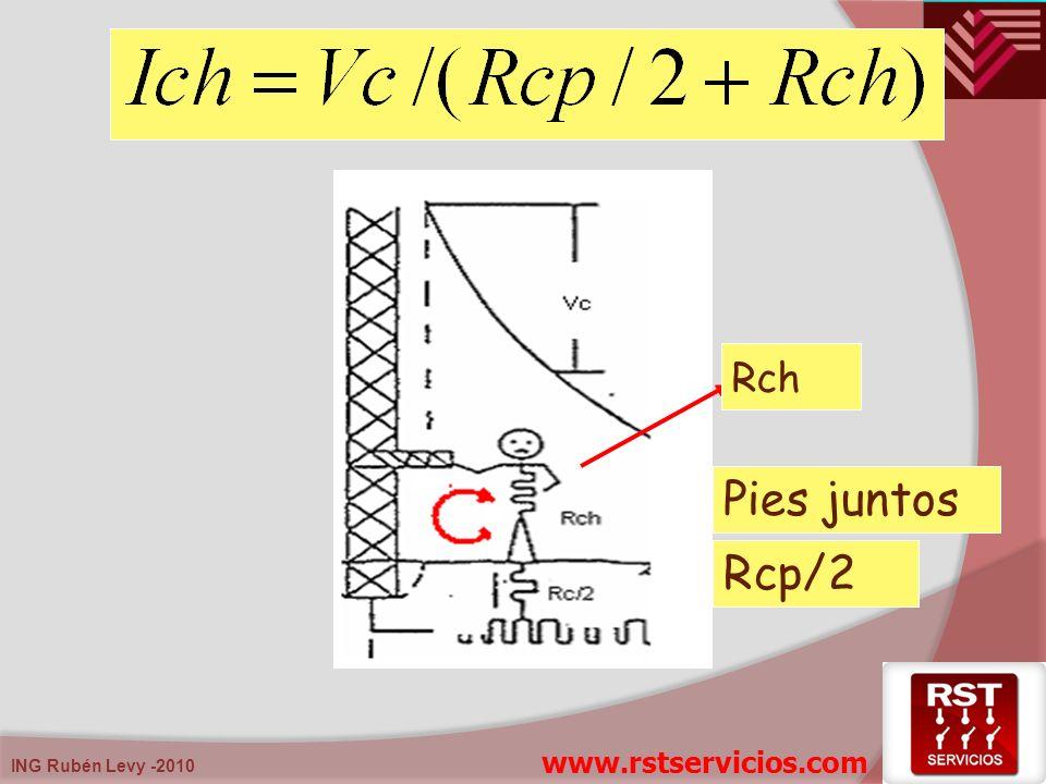 Rch Pies juntos Rcp/2 www.rstservicios.com