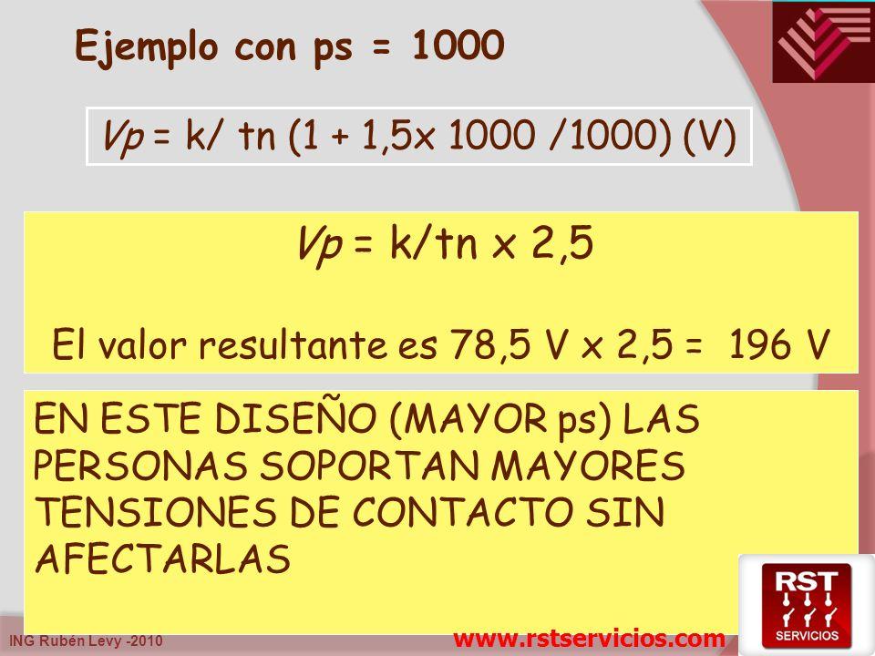 El valor resultante es 78,5 V x 2,5 = 196 V