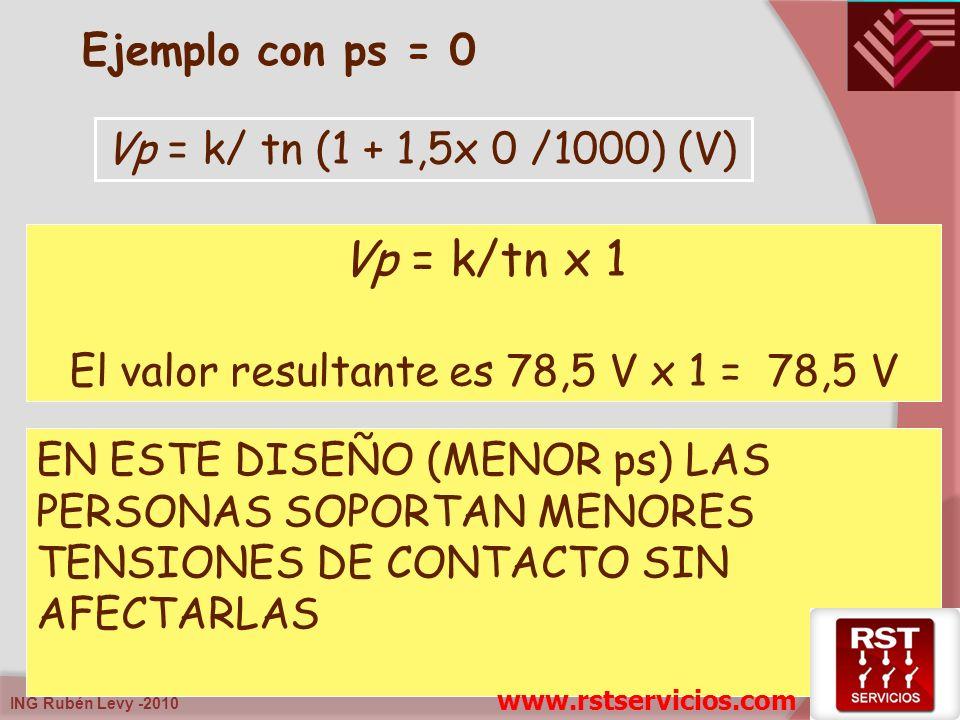 El valor resultante es 78,5 V x 1 = 78,5 V