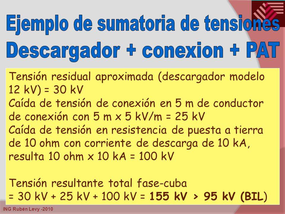 Ejemplo de sumatoria de tensiones Descargador + conexion + PAT