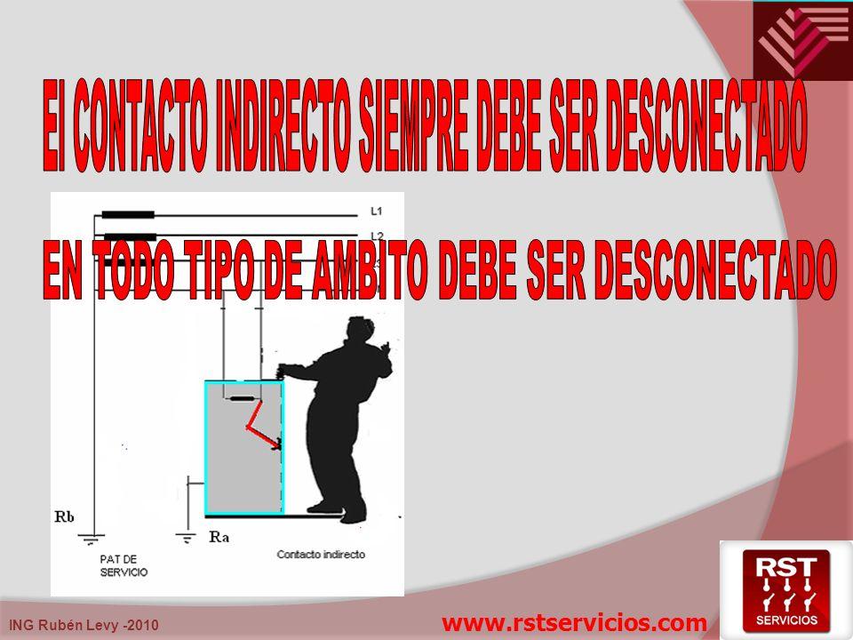 El CONTACTO INDIRECTO SIEMPRE DEBE SER DESCONECTADO