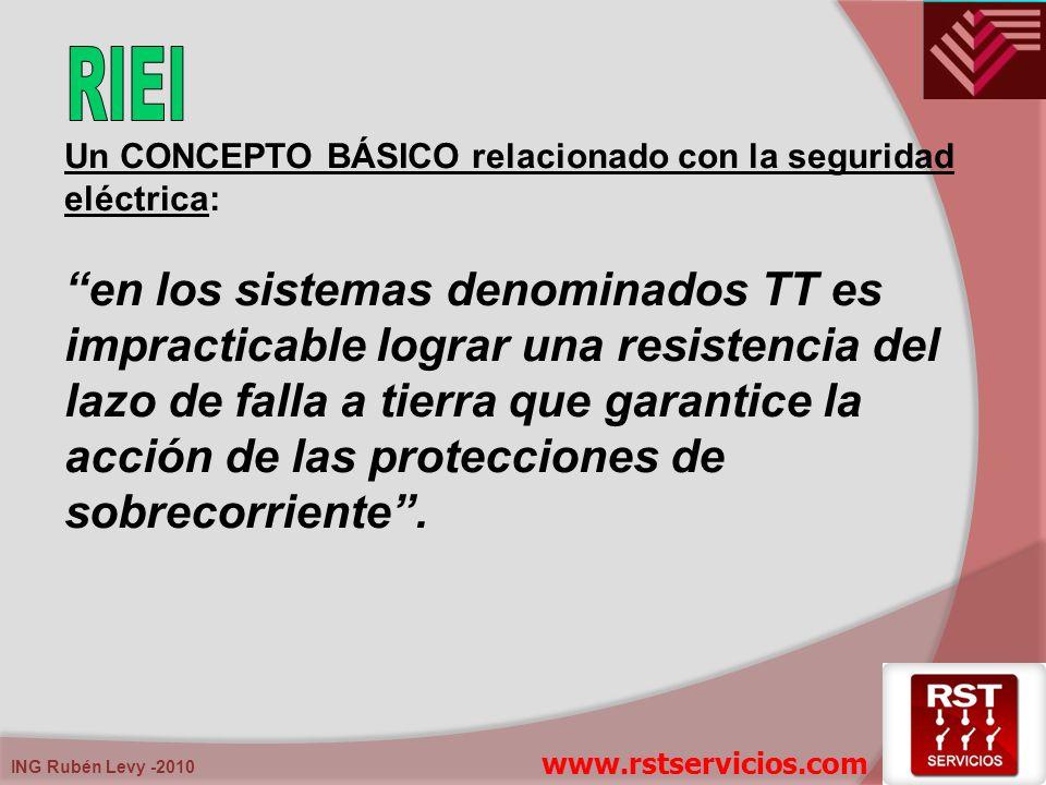 RIEI Un CONCEPTO BÁSICO relacionado con la seguridad eléctrica: