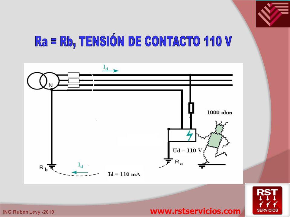 Ra = Rb, TENSIÓN DE CONTACTO 110 V