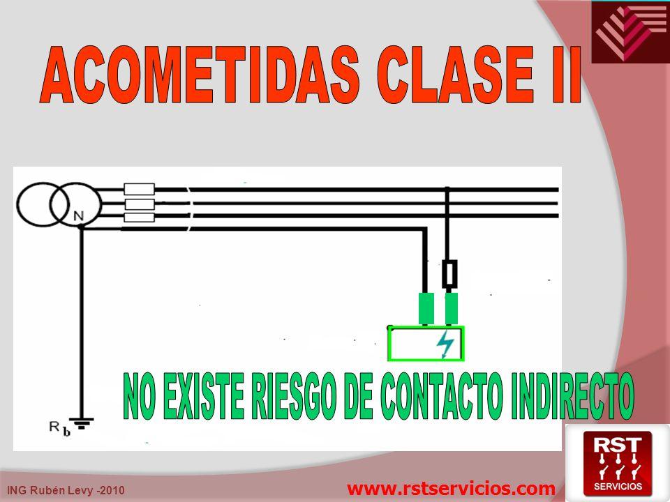 NO EXISTE RIESGO DE CONTACTO INDIRECTO