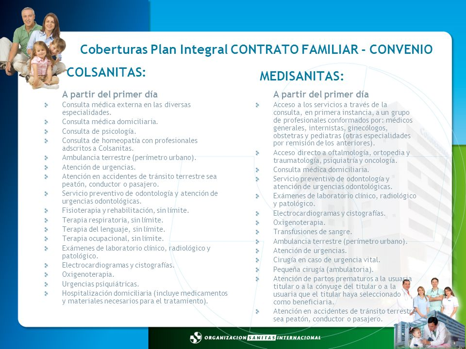 Coberturas Plan Integral CONTRATO FAMILIAR - CONVENIO