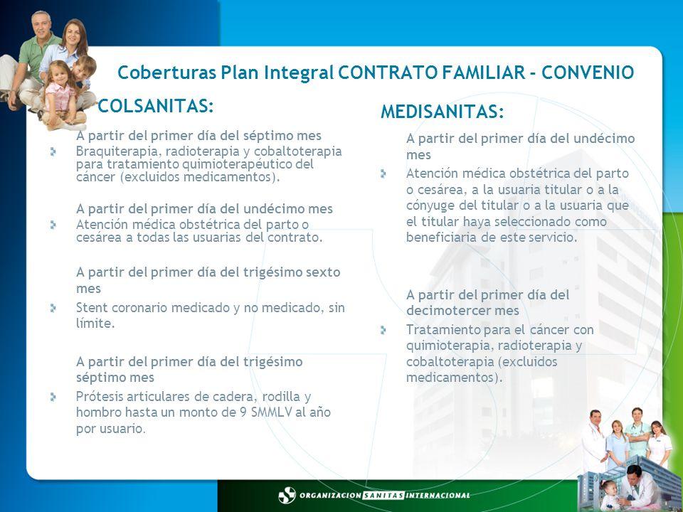 Coberturas Plan Integral CONTRATO FAMILIAR - CONVENIO