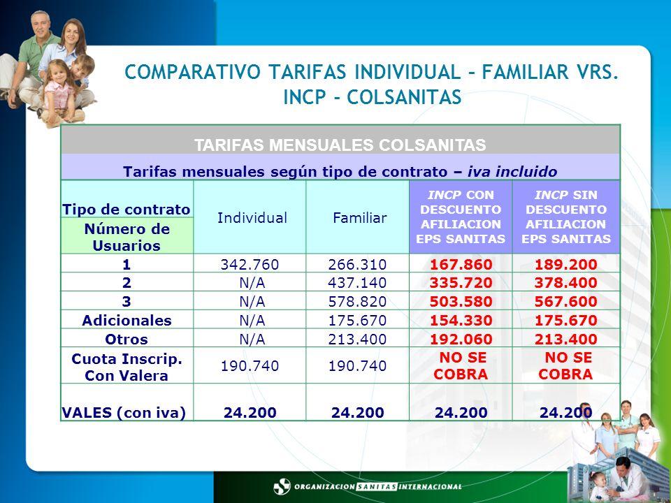 COMPARATIVO TARIFAS INDIVIDUAL – FAMILIAR VRS. INCP - COLSANITAS