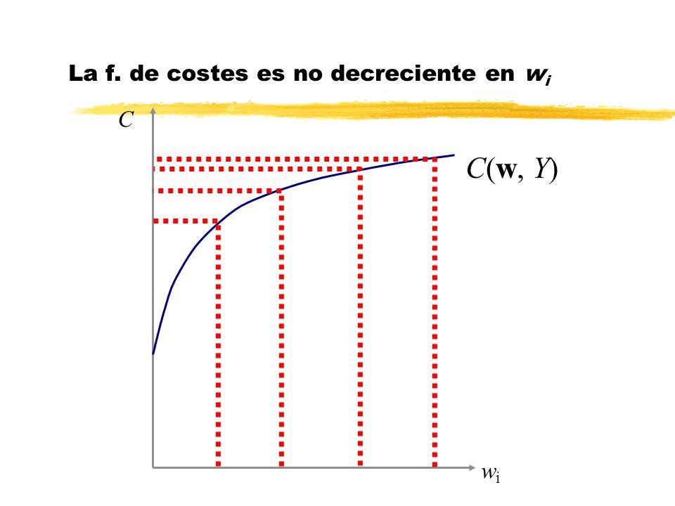 La f. de costes es no decreciente en wi
