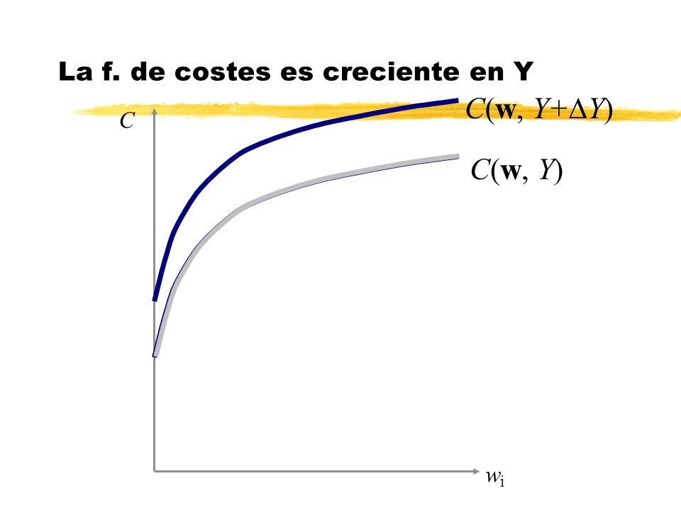 La f. de costes es creciente en Y