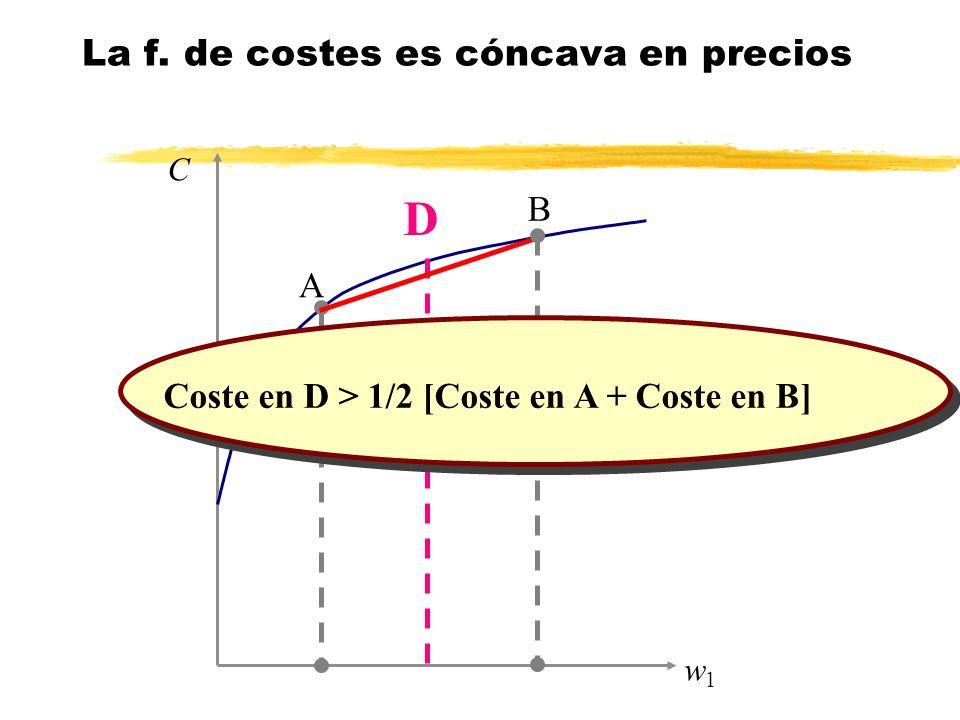 La f. de costes es cóncava en precios