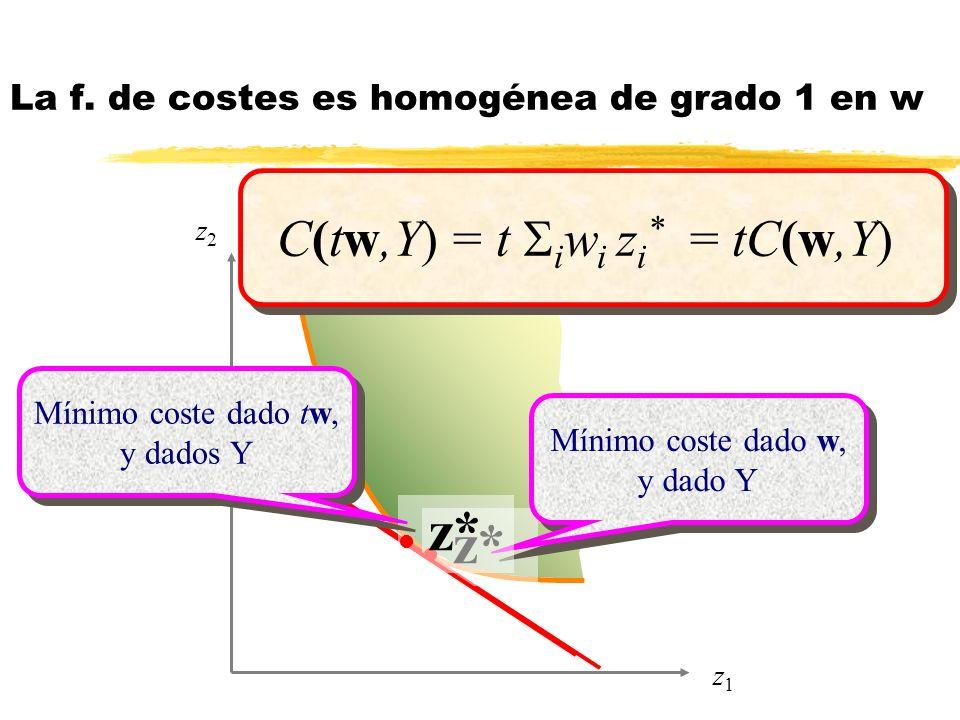 La f. de costes es homogénea de grado 1 en w